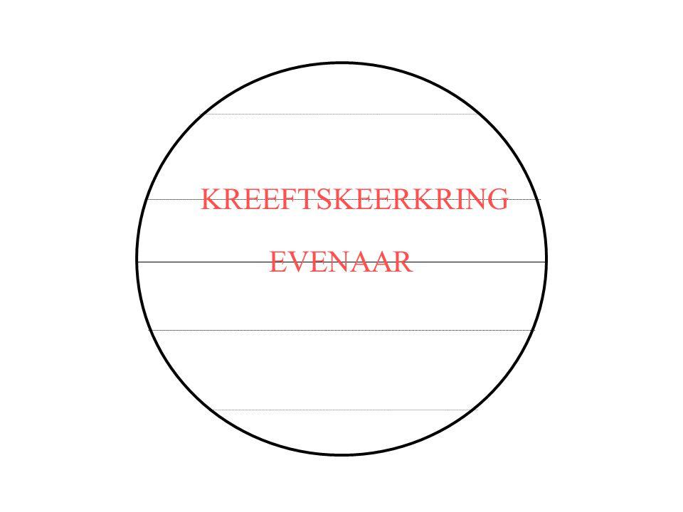 EVENAAR KREEFTSKEERKRING