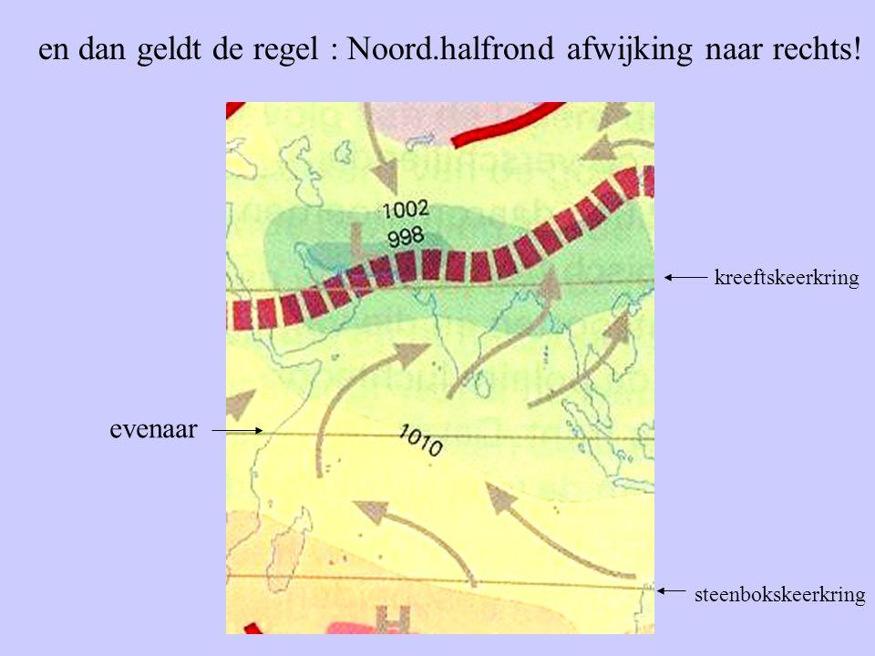 evenaar kreeftskeerkring steenbokskeerkring en dan geldt de regel : Noord.halfrond afwijking naar rechts!
