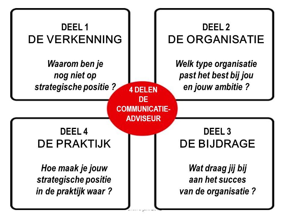 DE COMMUNICATIEADVISEUR SRM 5 juni 2012 DEEL 1 DE VERKENNING Waarom ben je nog niet op strategische positie .