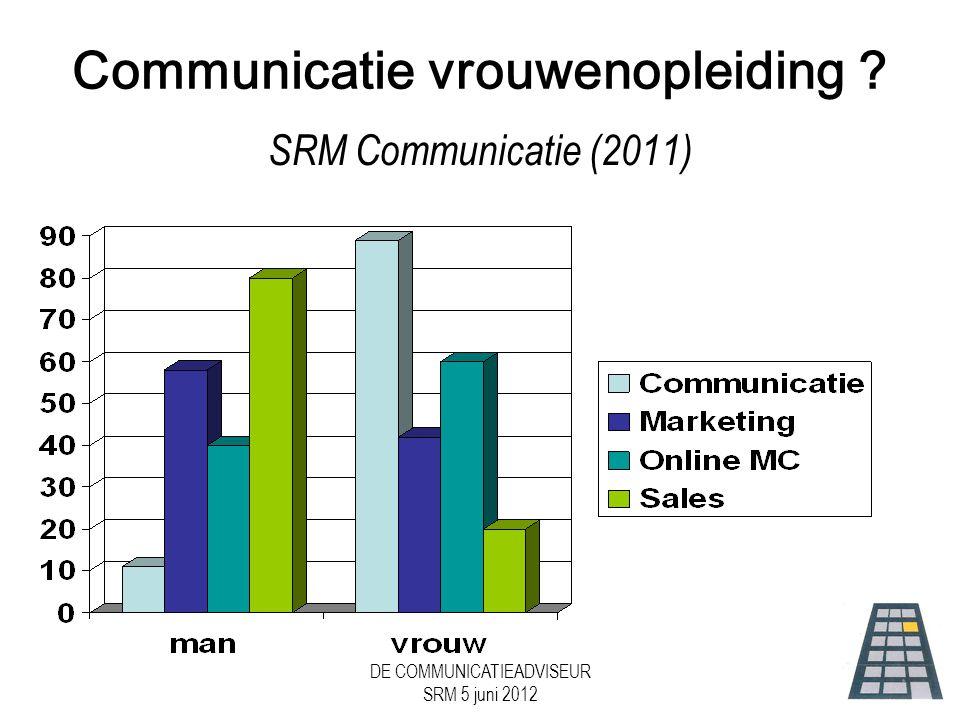 DE COMMUNICATIEADVISEUR SRM 5 juni 2012 Communicatie vrouwenopleiding ? SRM Communicatie (2011)