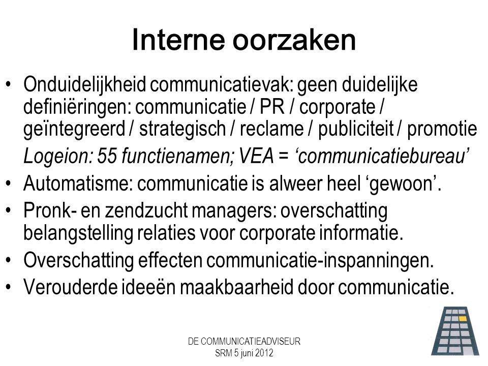 DE COMMUNICATIEADVISEUR SRM 5 juni 2012 Interne oorzaken •Onduidelijkheid communicatievak: geen duidelijke definiëringen: communicatie / PR / corporate / geïntegreerd / strategisch / reclame / publiciteit / promotie Logeion: 55 functienamen; VEA = 'communicatiebureau' •Automatisme: communicatie is alweer heel 'gewoon'.