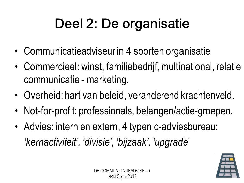 DE COMMUNICATIEADVISEUR SRM 5 juni 2012 Deel 2: De organisatie •Communicatieadviseur in 4 soorten organisatie •Commercieel: winst, familiebedrijf, multinational, relatie communicatie - marketing.