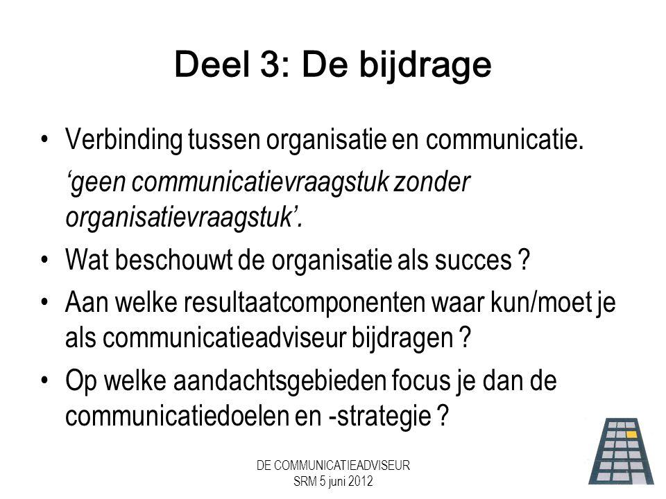 DE COMMUNICATIEADVISEUR SRM 5 juni 2012 Deel 3: De bijdrage •Verbinding tussen organisatie en communicatie.