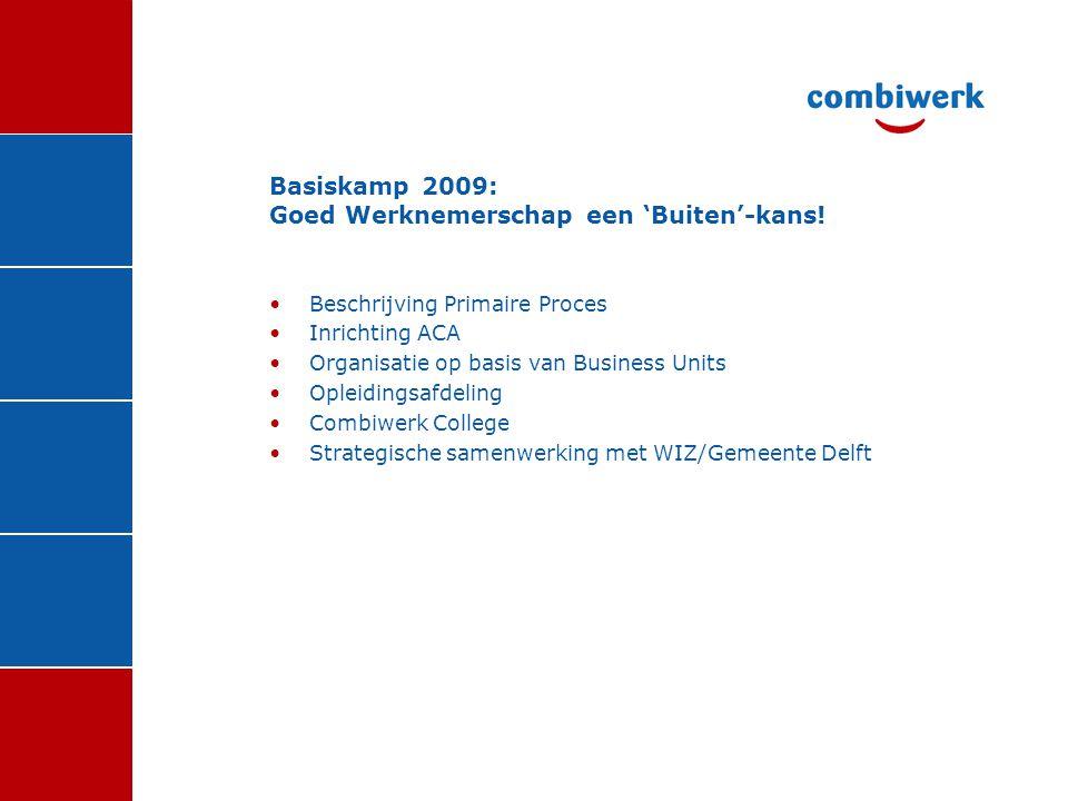 Basiskamp 2009: Goed Werknemerschap een 'Buiten'-kans! •Beschrijving Primaire Proces •Inrichting ACA •Organisatie op basis van Business Units •Opleidi