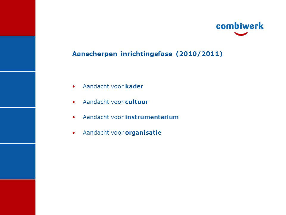 Aanscherpen inrichtingsfase (2010/2011) •Aandacht voor kader •Aandacht voor cultuur •Aandacht voor instrumentarium •Aandacht voor organisatie