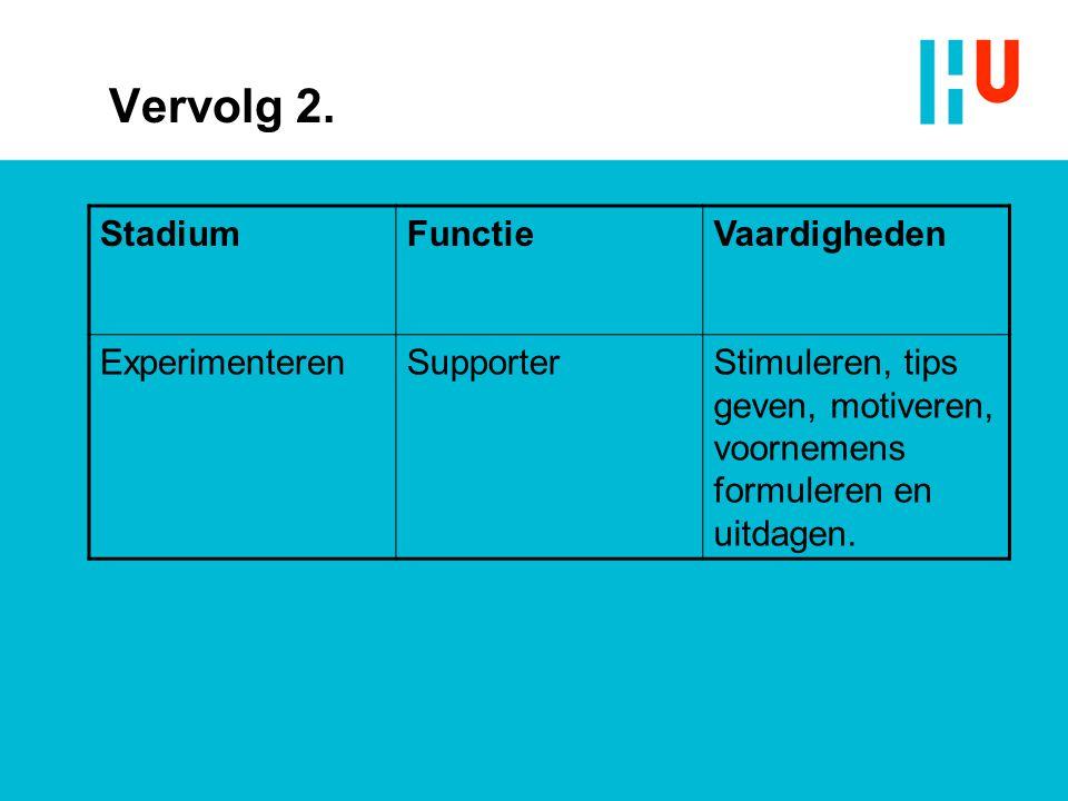 Vervolg 2. StadiumFunctieVaardigheden ExperimenterenSupporterStimuleren, tips geven, motiveren, voornemens formuleren en uitdagen.