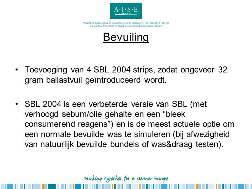 Bevuiling •Toevoeging van 4 SBL 2004 strips, zodat ongeveer 32 gram ballastvuil geïntroduceerd wordt. •SBL 2004 is een verbeterde versie van SBL (met