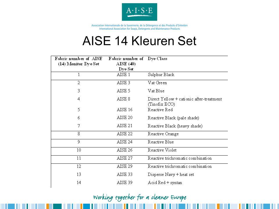 AISE 14 Kleuren Set