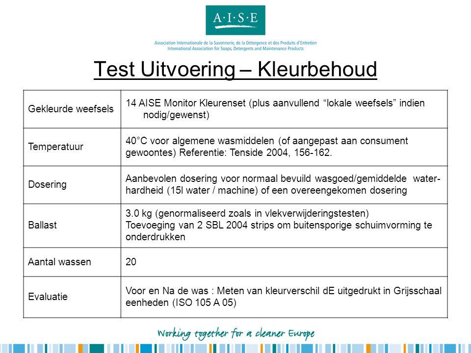 """Test Uitvoering – Kleurbehoud Gekleurde weefsels 14 AISE Monitor Kleurenset (plus aanvullend """"lokale weefsels"""" indien nodig/gewenst) Temperatuur 40°C"""