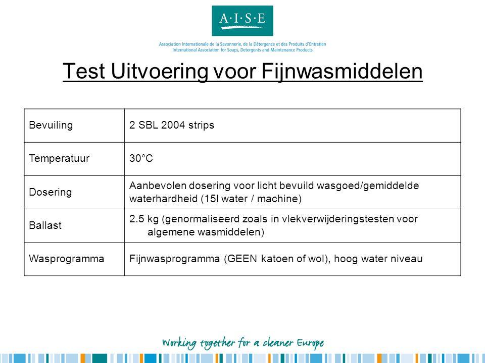 Test Uitvoering voor Fijnwasmiddelen Bevuiling2 SBL 2004 strips Temperatuur30°C Dosering Aanbevolen dosering voor licht bevuild wasgoed/gemiddelde wat