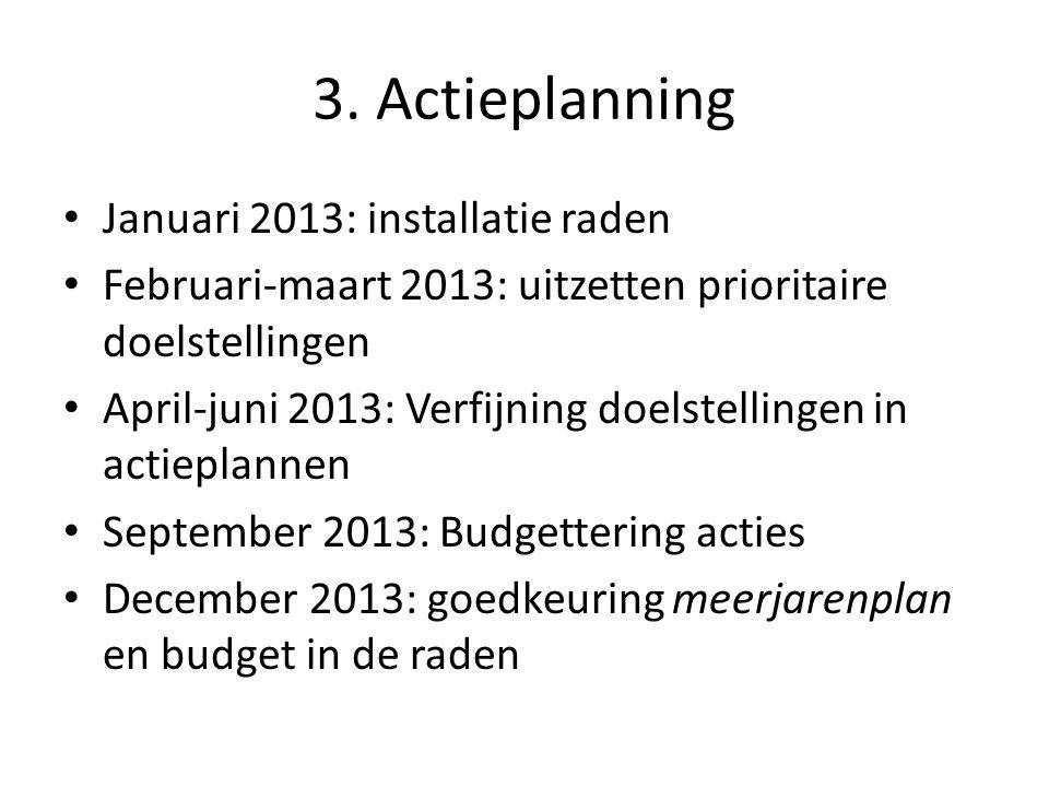 3. Actieplanning • Januari 2013: installatie raden • Februari-maart 2013: uitzetten prioritaire doelstellingen • April-juni 2013: Verfijning doelstell