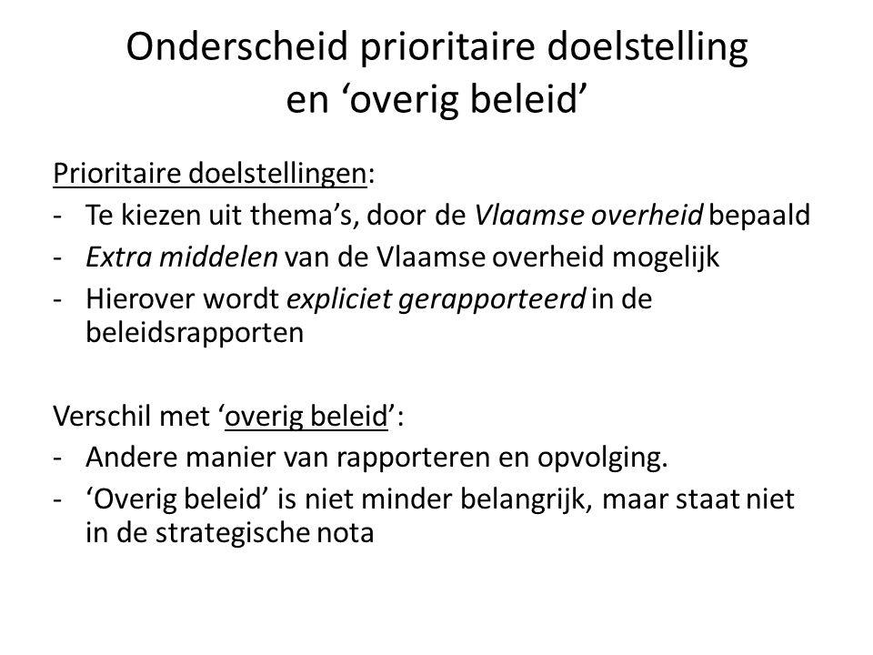 Onderscheid prioritaire doelstelling en 'overig beleid' Prioritaire doelstellingen: -Te kiezen uit thema's, door de Vlaamse overheid bepaald -Extra mi