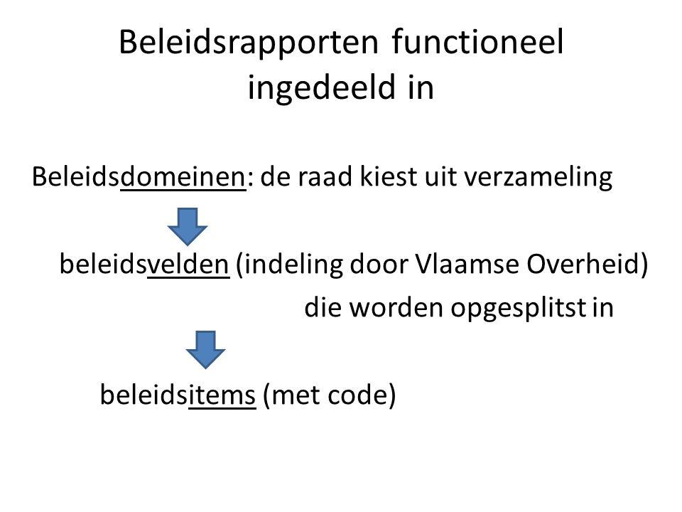 Beleidsrapporten functioneel ingedeeld in Beleidsdomeinen: de raad kiest uit verzameling beleidsvelden (indeling door Vlaamse Overheid) die worden opg