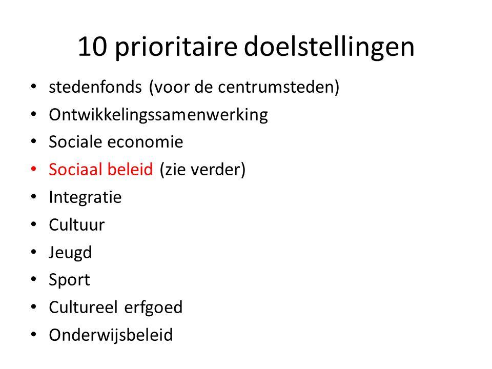 10 prioritaire doelstellingen • stedenfonds (voor de centrumsteden) • Ontwikkelingssamenwerking • Sociale economie • Sociaal beleid (zie verder) • Int