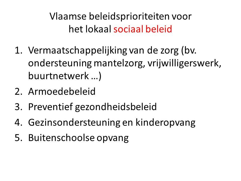 Vlaamse beleidsprioriteiten voor het lokaal sociaal beleid 1.Vermaatschappelijking van de zorg (bv. ondersteuning mantelzorg, vrijwilligerswerk, buurt
