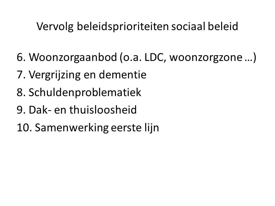 Vervolg beleidsprioriteiten sociaal beleid 6. Woonzorgaanbod (o.a. LDC, woonzorgzone …) 7. Vergrijzing en dementie 8. Schuldenproblematiek 9. Dak- en