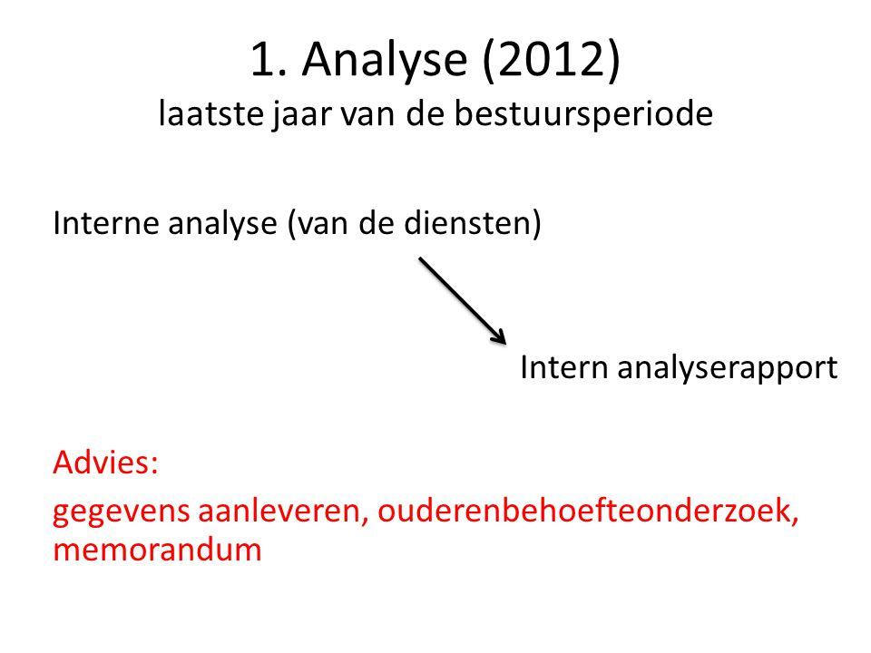 1. Analyse (2012) laatste jaar van de bestuursperiode Interne analyse (van de diensten) Intern analyserapport Advies: gegevens aanleveren, ouderenbeho