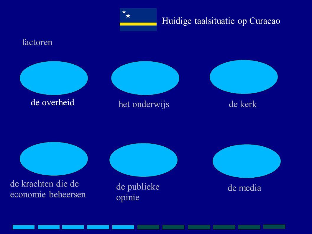 Huidige taalsituatie op Curacao Overheid: de taal van de overheid is nog steeds het Nederlands Kerk: