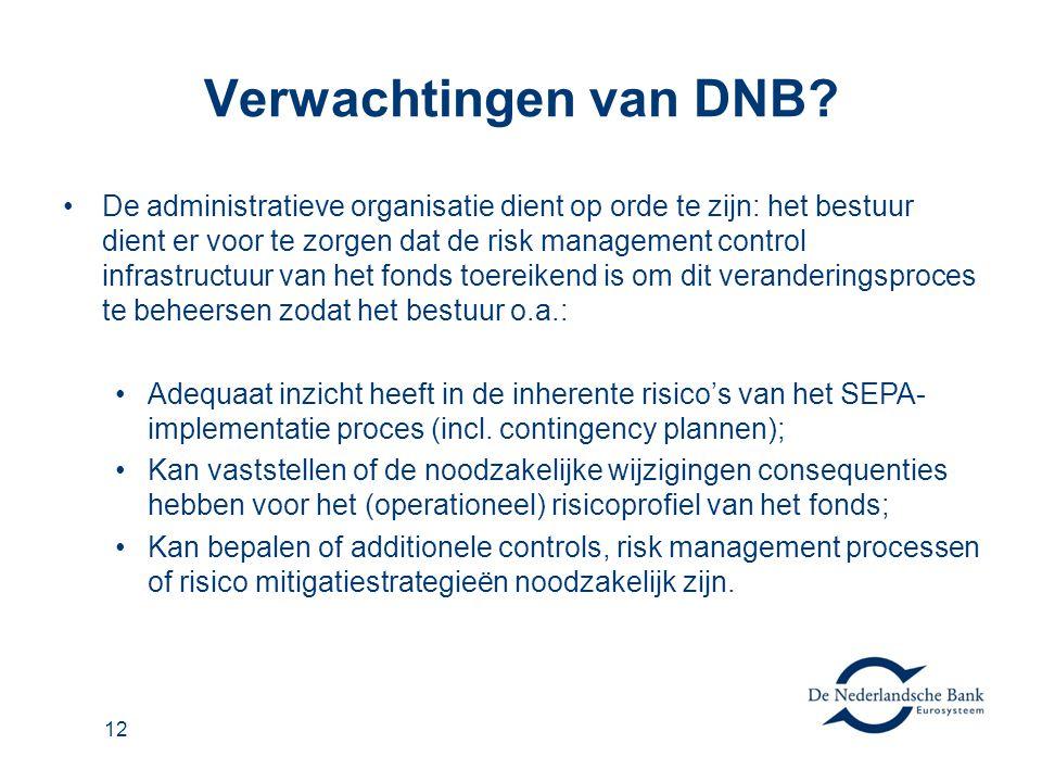 Verwachtingen van DNB? •De administratieve organisatie dient op orde te zijn: het bestuur dient er voor te zorgen dat de risk management control infra