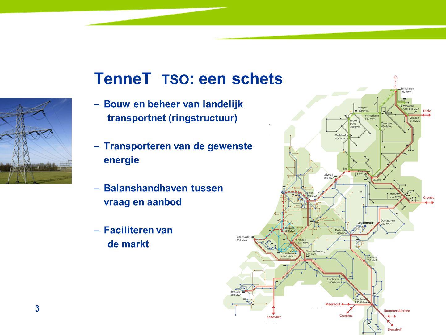 3 TenneT TSO : een schets –Bouw en beheer van landelijk transportnet (ringstructuur) –Transporteren van de gewenste energie –Balanshandhaven tussen vr