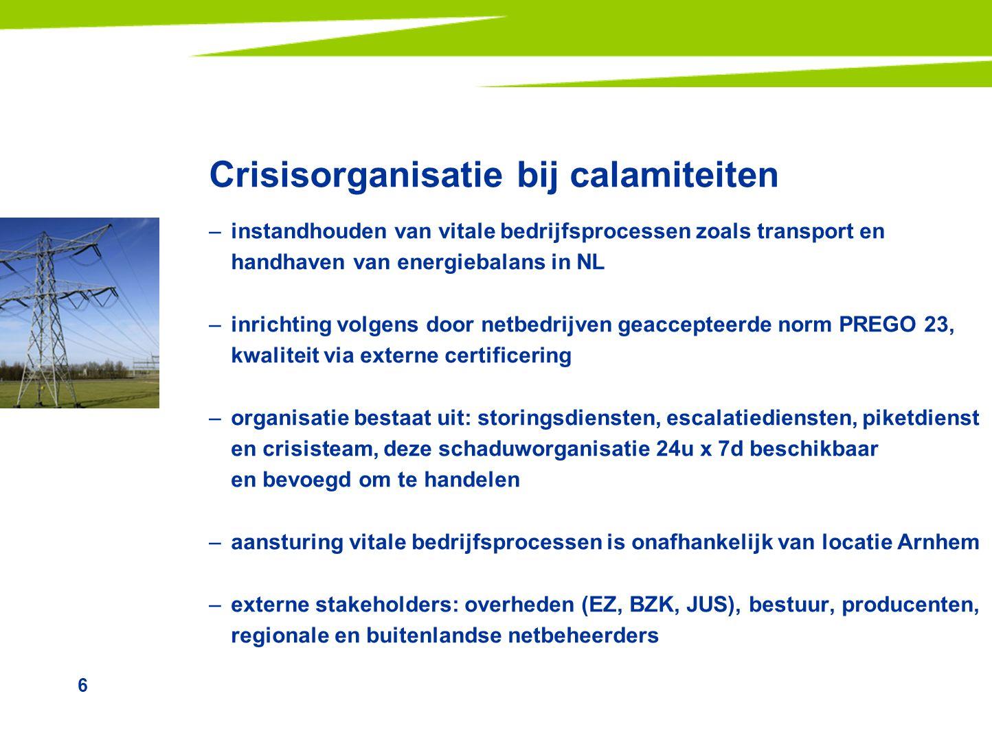 6 Crisisorganisatie bij calamiteiten –instandhouden van vitale bedrijfsprocessen zoals transport en handhaven van energiebalans in NL –inrichting volg