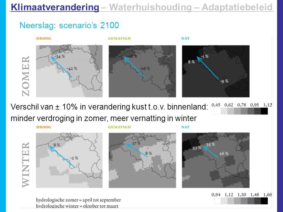Verschil van ± 10% in verandering kust t.o.v. binnenland: minder verdroging in zomer, meer vernatting in winter Neerslag: scenario's 2100 Klimaatveran