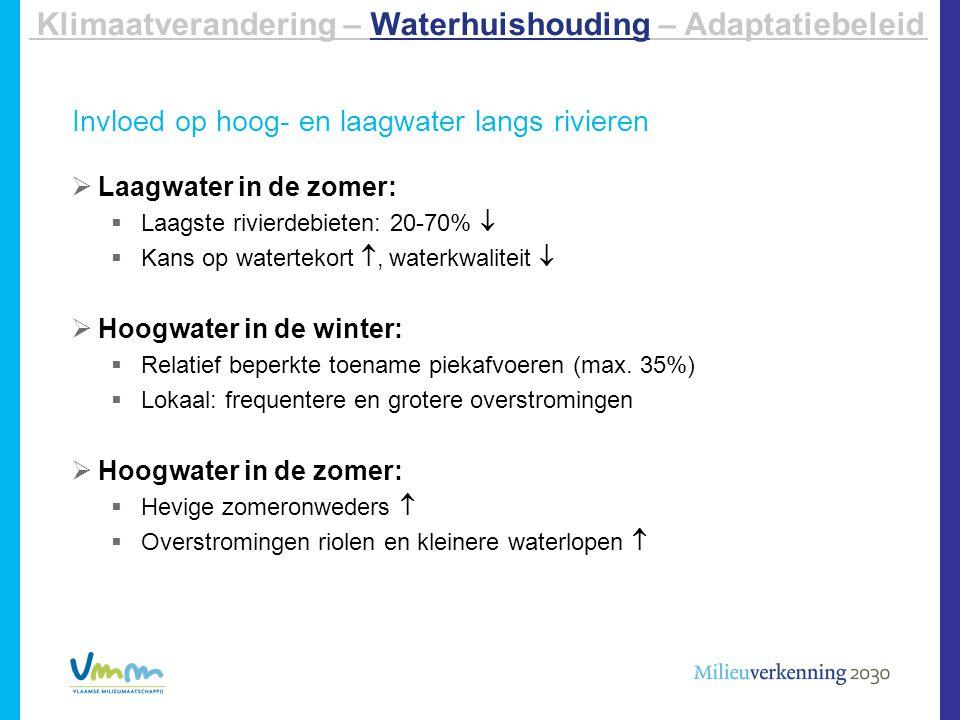 Invloed op hoog- en laagwater langs rivieren  Laagwater in de zomer:  Laagste rivierdebieten: 20-70%   Kans op watertekort , waterkwaliteit   H