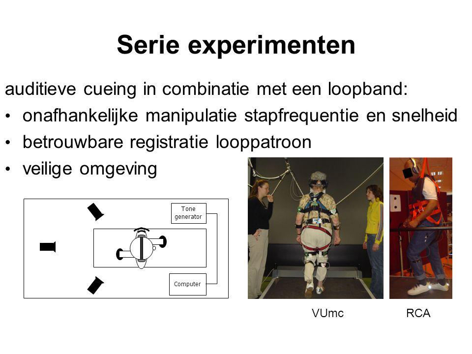 Serie experimenten auditieve cueing in combinatie met een loopband: • onafhankelijke manipulatie stapfrequentie en snelheid • betrouwbare registratie looppatroon • veilige omgeving Computer Tone generator VUmcRCA