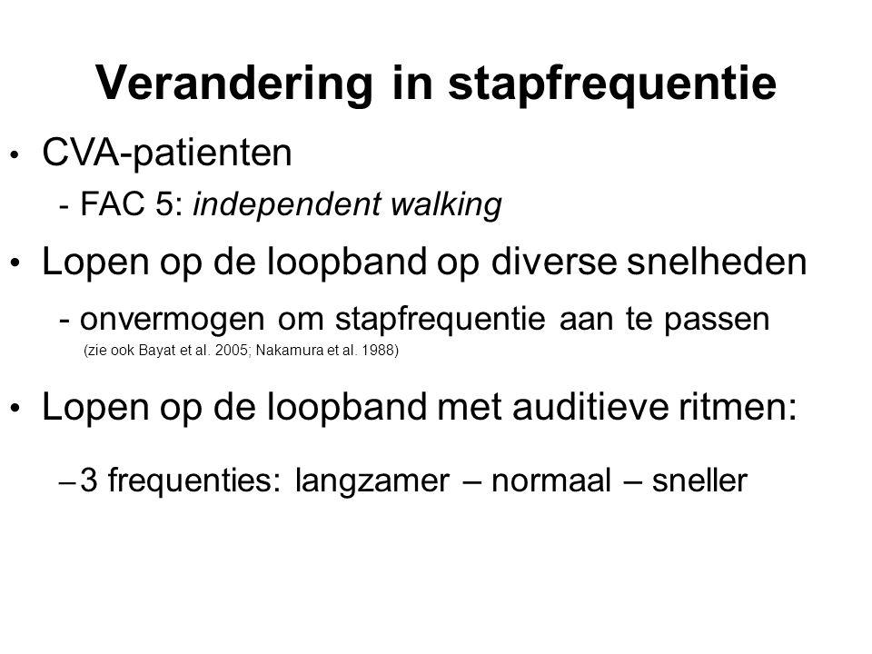 Verandering in stapfrequentie • CVA-patienten - FAC 5: independent walking • Lopen op de loopband op diverse snelheden -onvermogen om stapfrequentie aan te passen (zie ook Bayat et al.