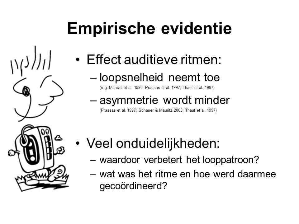 Empirische evidentie •Effect auditieve ritmen: –loopsnelheid neemt toe (e.g.