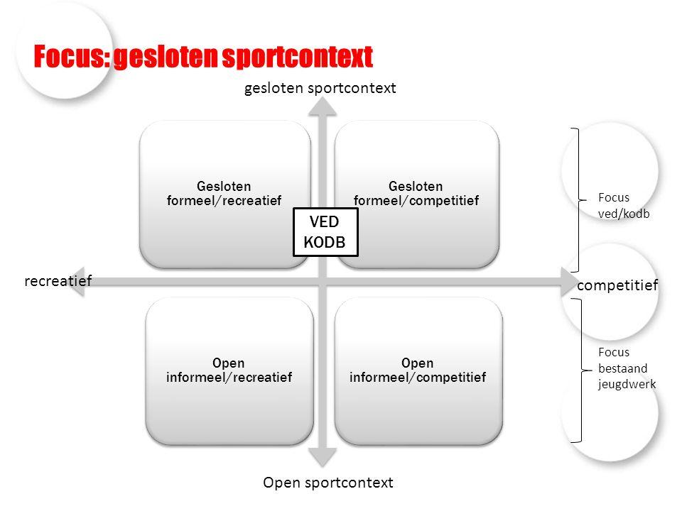Focus: gesloten sportcontext Gesloten formeel/competitief Gesloten formeel/recreatief Open informeel/competitief Open informeel/recreatief gesloten sp
