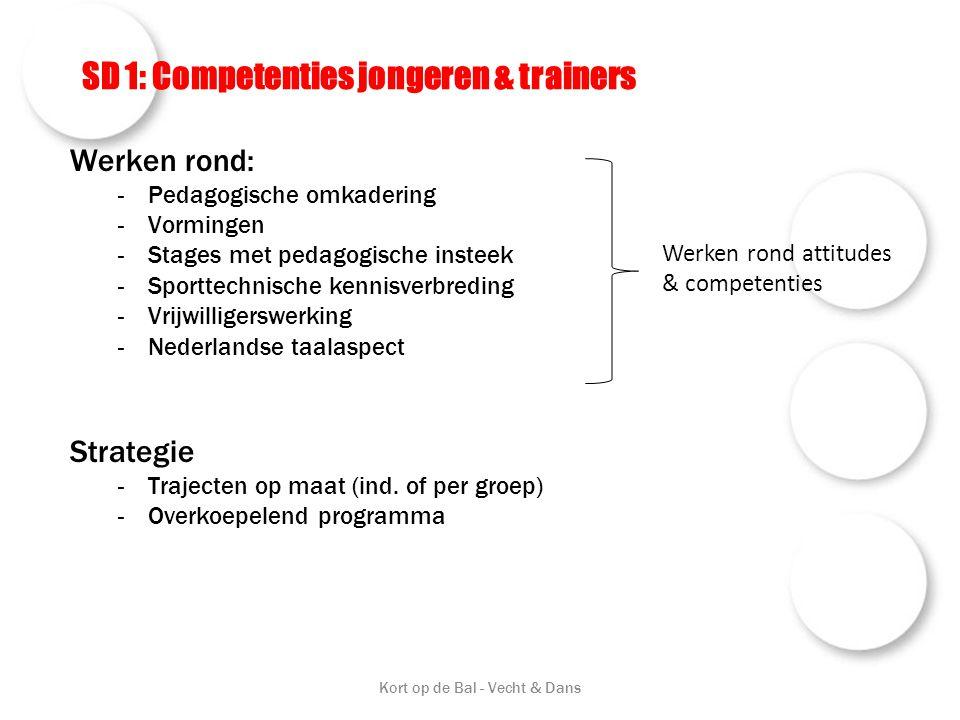 SD 1: Competenties jongeren & trainers Werken rond: -Pedagogische omkadering -Vormingen -Stages met pedagogische insteek -Sporttechnische kennisverbreding -Vrijwilligerswerking -Nederlandse taalaspect Strategie -Trajecten op maat (ind.