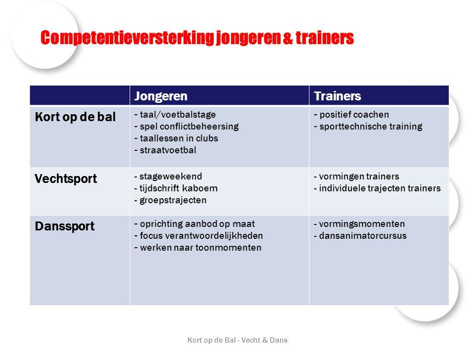 Competentieversterking jongeren & trainers Kort op de Bal - Vecht & Dans JongerenTrainers Kort op de bal - taal/voetbalstage - spel conflictbeheersing