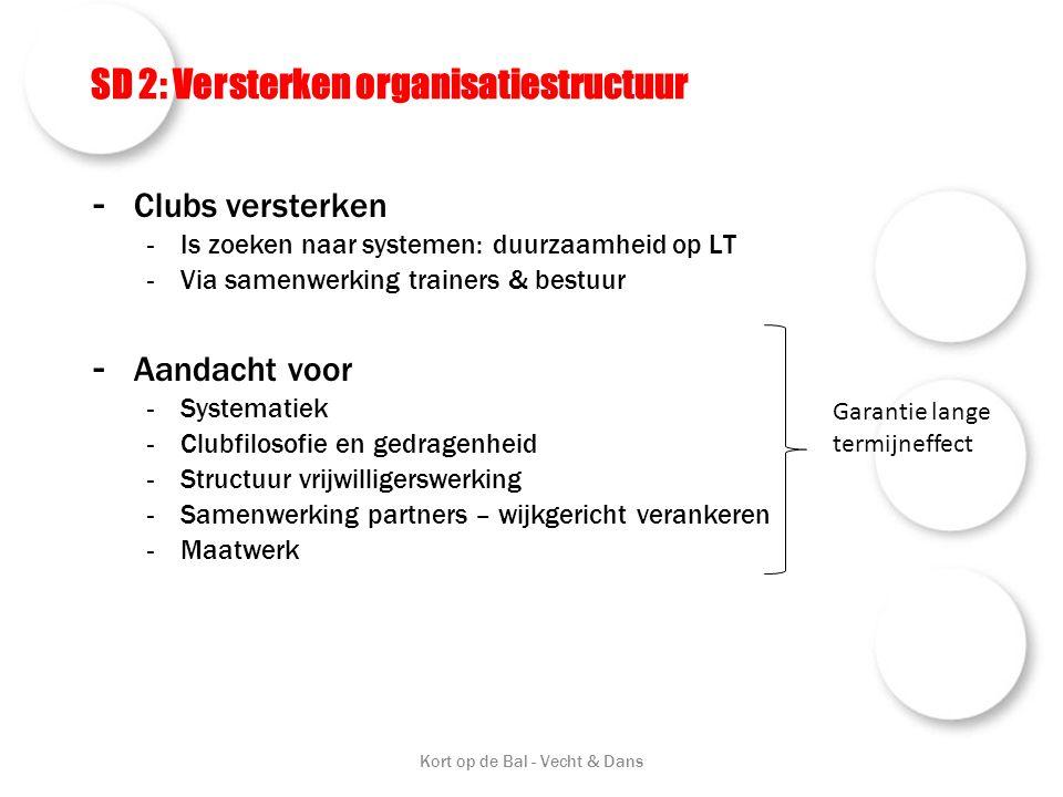 SD 2: Versterken organisatiestructuur - Clubs versterken -Is zoeken naar systemen: duurzaamheid op LT -Via samenwerking trainers & bestuur - Aandacht