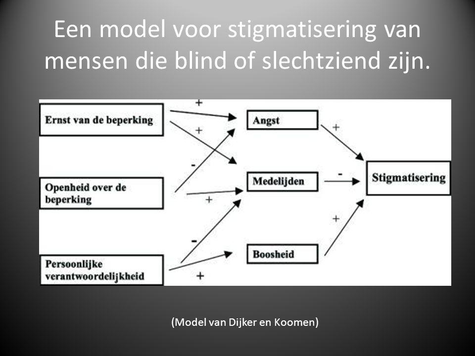 Een model voor stigmatisering van mensen die blind of slechtziend zijn. (Model van Dijker en Koomen)