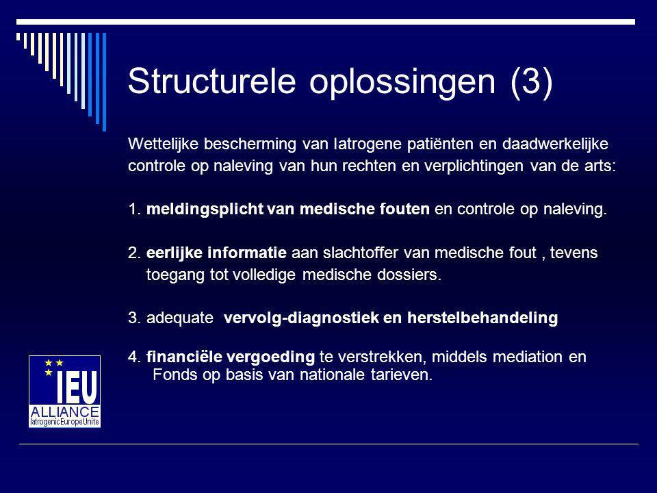 Structurele oplossingen (3) Wettelijke bescherming van Iatrogene patiënten en daadwerkelijke controle op naleving van hun rechten en verplichtingen van de arts: 1.
