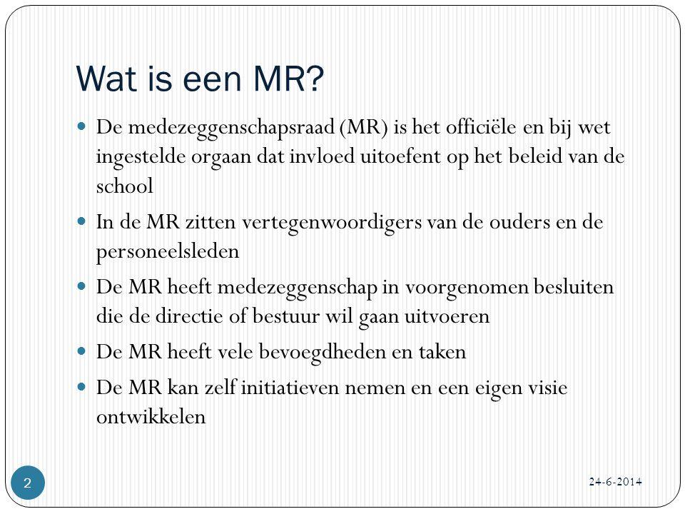 Welke rechten heeft de MR.