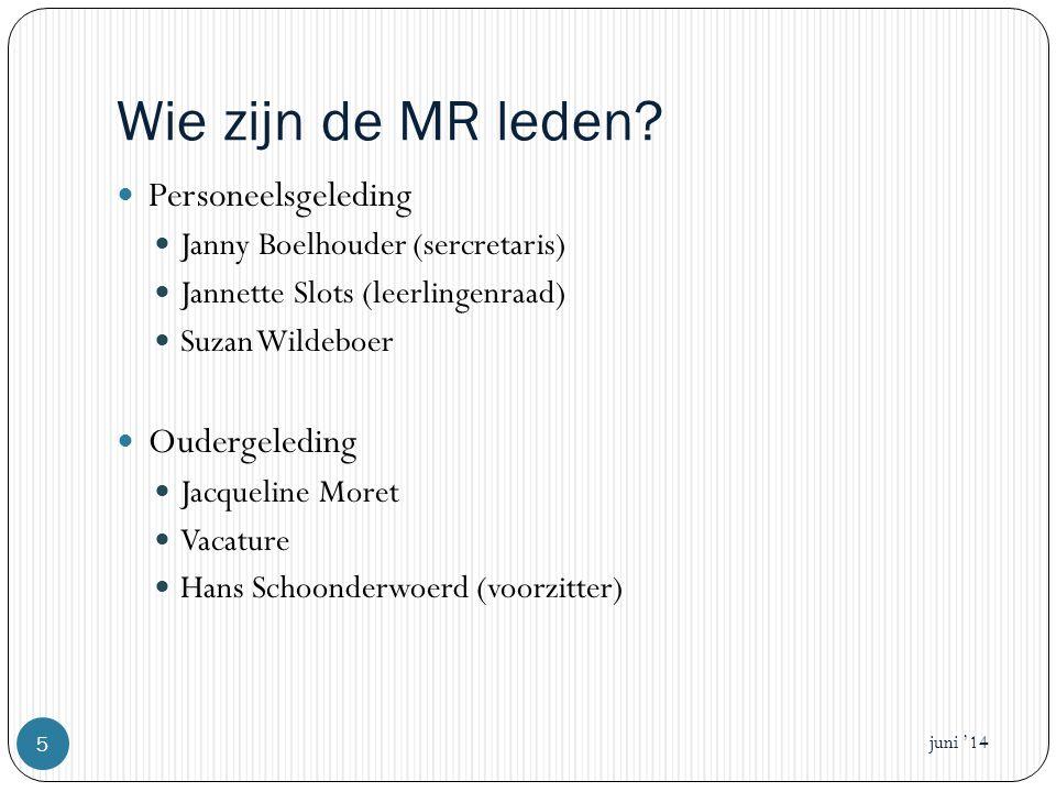 Wie zijn de MR leden.