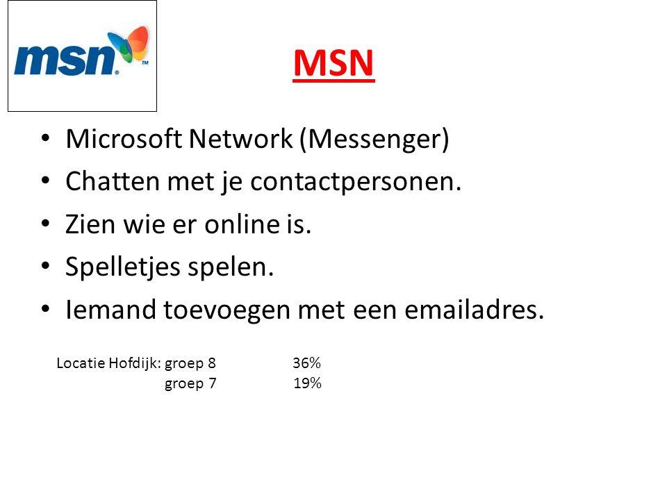 MSN • Microsoft Network (Messenger) • Chatten met je contactpersonen.