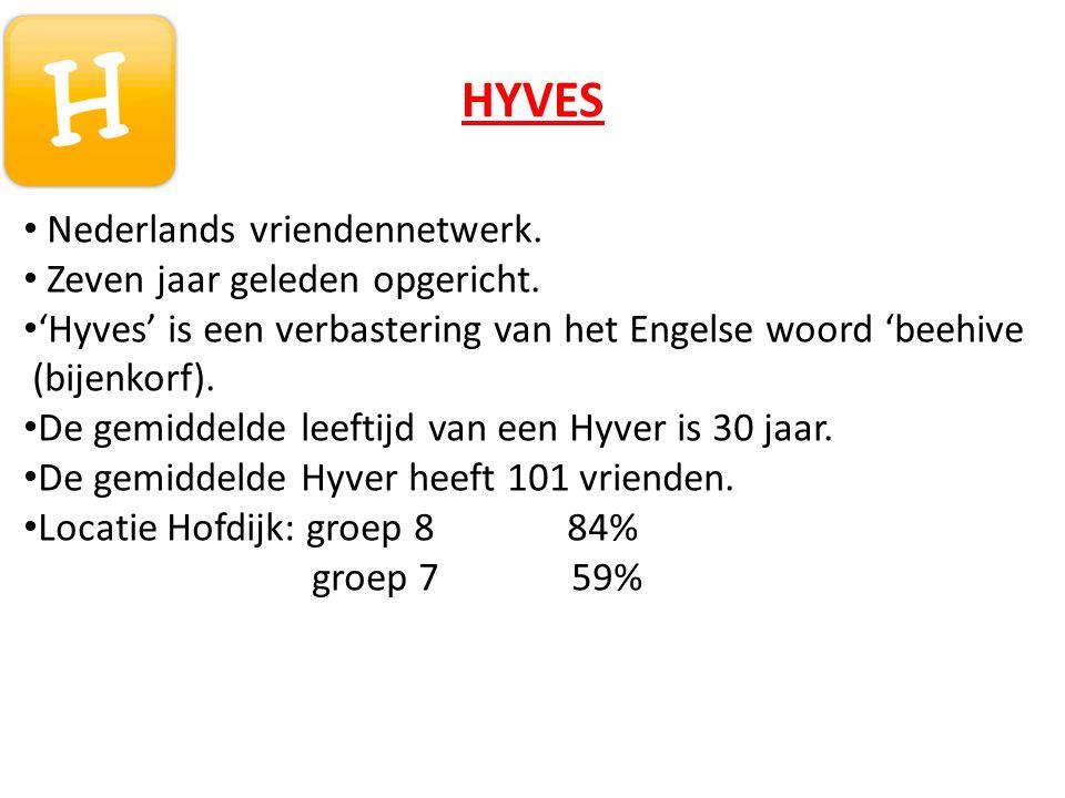 HYVES • Nederlands vriendennetwerk. • Zeven jaar geleden opgericht. • 'Hyves' is een verbastering van het Engelse woord 'beehive (bijenkorf). • De gem