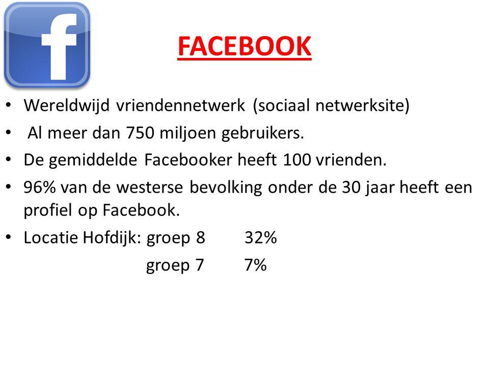 FACEBOOK • Wereldwijd vriendennetwerk (sociaal netwerksite) • Al meer dan 750 miljoen gebruikers.