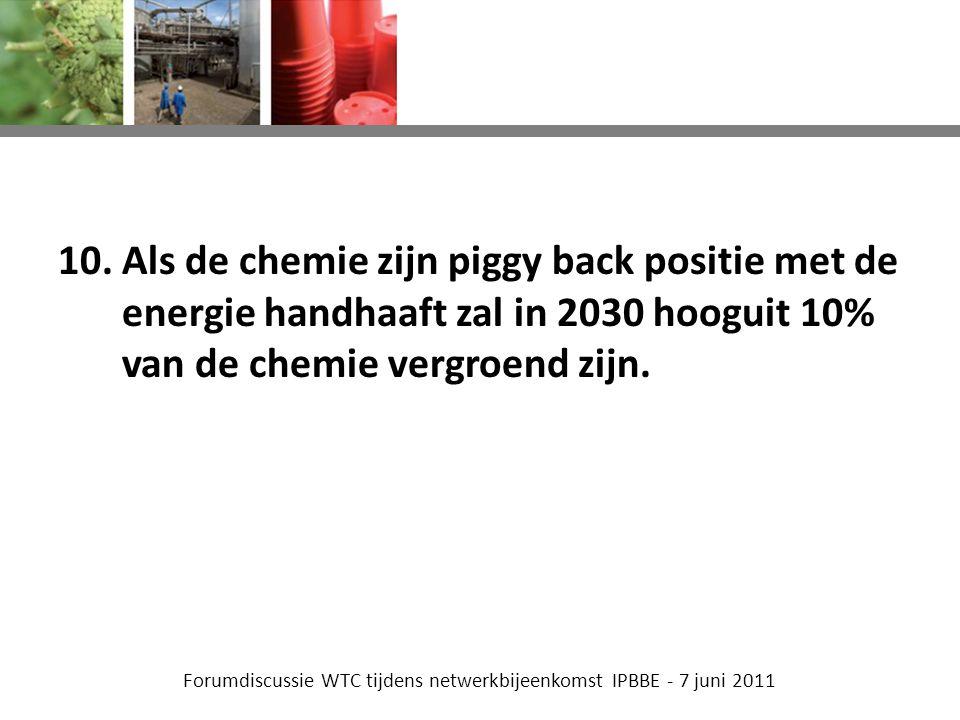 Forumdiscussie WTC tijdens netwerkbijeenkomst IPBBE - 7 juni 2011 10.Als de chemie zijn piggy back positie met de energie handhaaft zal in 2030 hooguit 10% van de chemie vergroend zijn.