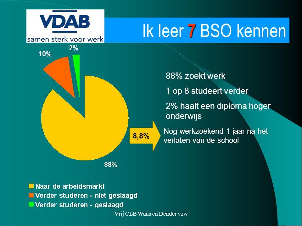 Vrij CLB Waas en Dender vzw 88% zoekt werk 1 op 8 studeert verder 2% haalt een diploma hoger onderwijs Nog werkzoekend 1 jaar na het verlaten van de school 8,8% 7 Ik leer 7 BSO kennen