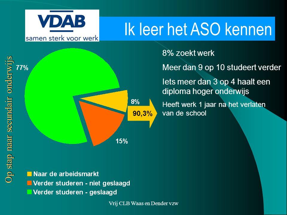 Vrij CLB Waas en Dender vzw 8% zoekt werk Meer dan 9 op 10 studeert verder Iets meer dan 3 op 4 haalt een diploma hoger onderwijs Heeft werk 1 jaar na het verlaten van de school 90,3% Ik leer het ASO kennen Op stap naar secundair onderwijs