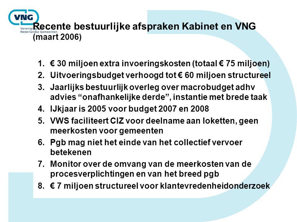 Recente bestuurlijke afspraken Kabinet en VNG (maart 2006) 1.€ 30 miljoen extra invoeringskosten (totaal € 75 miljoen) 2.Uitvoeringsbudget verhoogd tot € 60 miljoen structureel 3.Jaarlijks bestuurlijk overleg over macrobudget adhv advies onafhankelijke derde , instantie met brede taak 4.IJkjaar is 2005 voor budget 2007 en 2008 5.VWS faciliteert CIZ voor deelname aan loketten, geen meerkosten voor gemeenten 6.Pgb mag niet het einde van het collectief vervoer betekenen 7.Monitor over de omvang van de meerkosten van de procesverplichtingen en van het breed pgb 8.€ 7 miljoen structureel voor klantevredenheidonderzoek