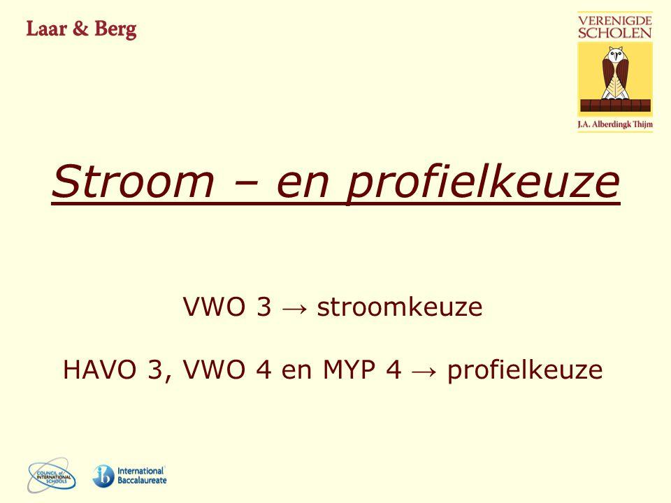 VWO 3 en MYP 3 Uitgestelde profielkeuze Maatschappijstroom of Natuurstroom 9 vakken in gezamenlijk deel 6 vakken in het stroom deel