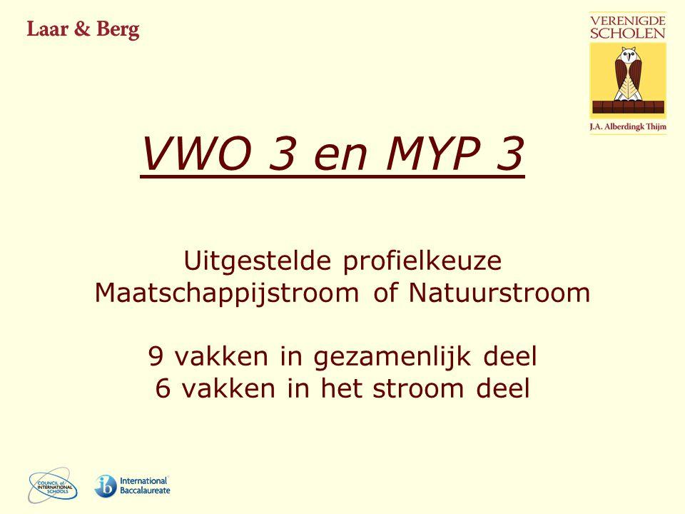 HAVO 4 en VWO 5 Profielkeuze Economie en Maatschappij Cultuur en Maatschappij Natuur en Techniek Natuur en Gezondheid