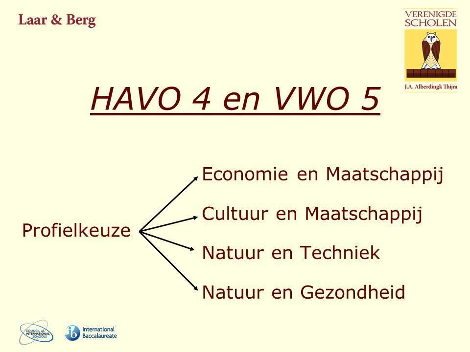 Opbouw profielen Algemeen deel Profieldeel Vrije keuze examenvak