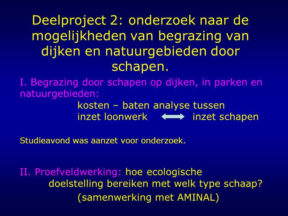 Deelproject 2: onderzoek naar de mogelijkheden van begrazing van dijken en natuurgebieden door schapen.