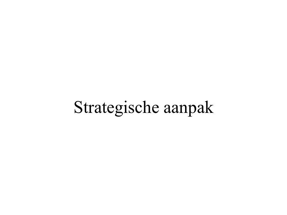 Strategische aanpak